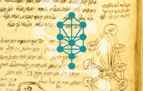 Seven Circles: A Wedding Poem Inspired by Kabbalah